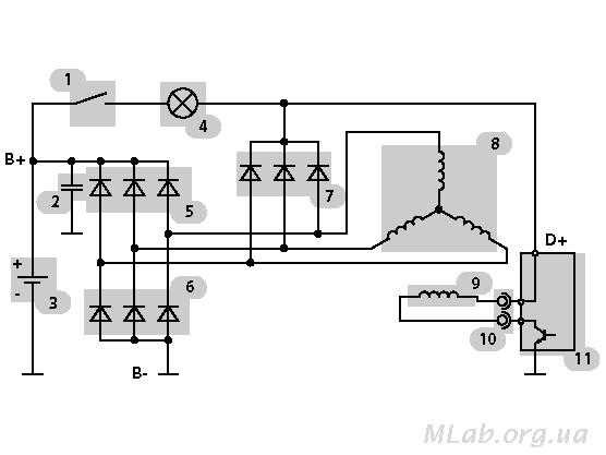 Mlab org ua устройство и принцип работы автомобильного генератора.