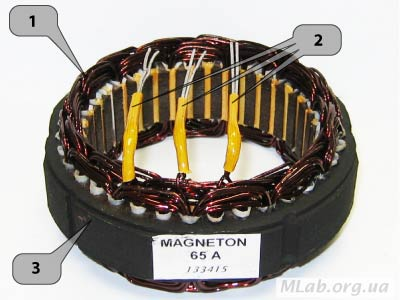 Он конечно не велик, но позволяет Генератору самовозбудиться.  На картинке статора магнитопровод обозначен цифрой 3...